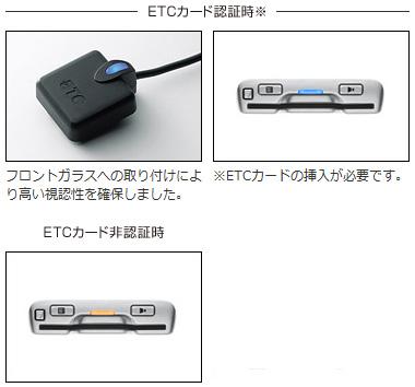 ETCカード認証時/ETCカード非認証時